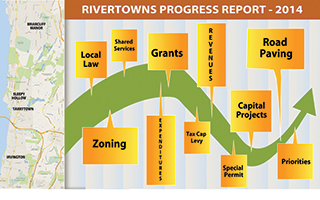 Rivertowns Progress Report 2014 Irvington